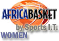 afrobasket Logo